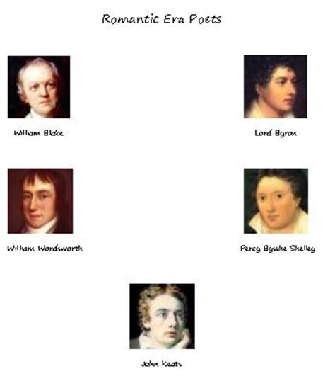 Literary analysis of the lamb by william blake